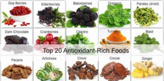 source of Top_20_Antioxidant-Rich_Foods_copy