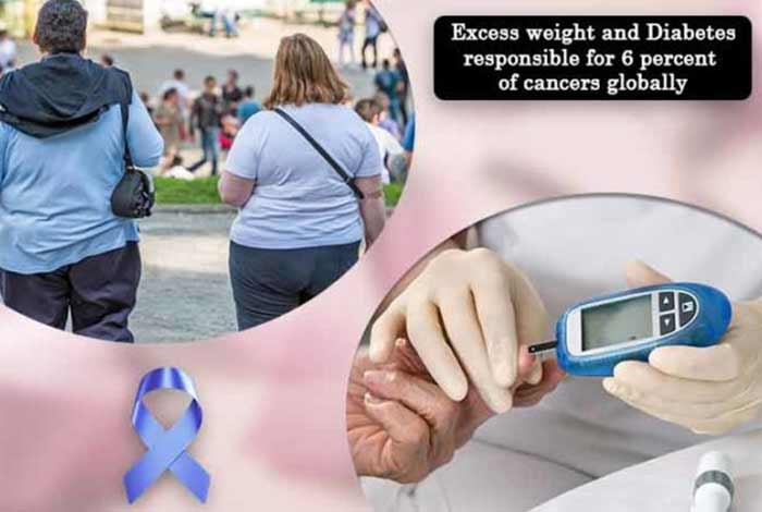 excess weight and Diabetes responsible for6 percent of cancers globally