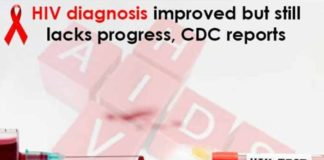 hiv diagnosis improved but still lacks progress cds reports