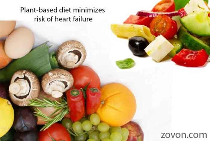 plant based diet minimizes risk of heart failure