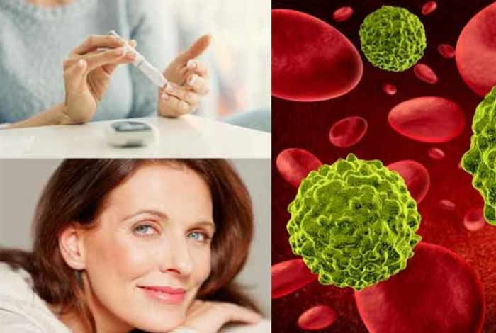 anti aging proteins for the treatment of cancer obesity and diabetes