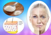 can collagen supplement really reverse aging