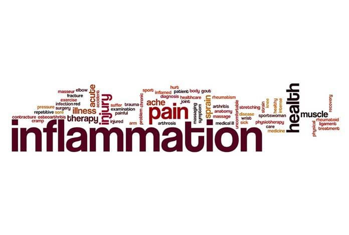 Some Handy Tips to Reduce Inflammation by Kimberly Snyder