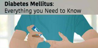 Diabetes Mellitus – Everything You Need to Know