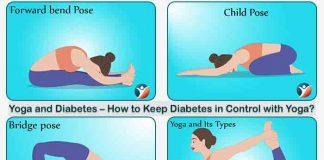how yoga controls diabetes