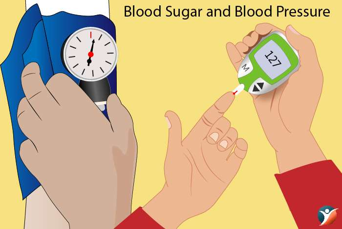 Blood Sugar and Blood Pressure : How They Are Connected