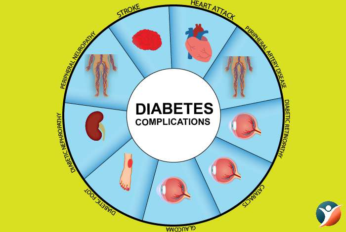 What Complications Does Diabetes Bring with it Commonly?