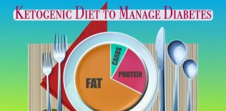 ketogenic diet to manage diabetes