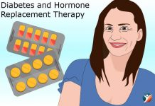 Comprehensive Guide on role of HRT in Diabetic Women