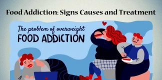 Know the Signs, Causes and Treatment of the horrors of Food Addiction