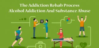 The Addiction Rehab Process- Alcohol Addiction And Substance Abuse
