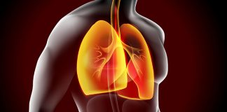 Asthma Drug Budesonide for covid-19